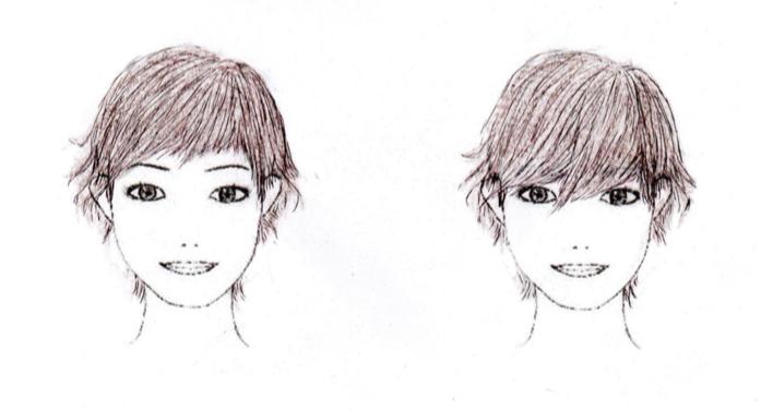 目の大きさと目力の違い