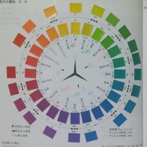 色相環と補色