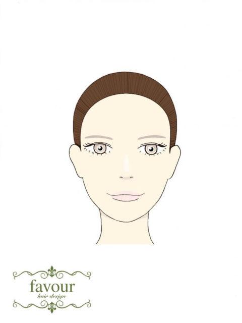 美の黄金比で構成された平均顔